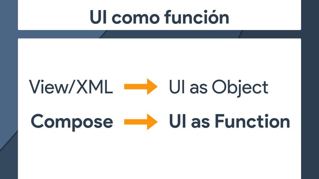 UI como función View/XML   Compose UI as Object...