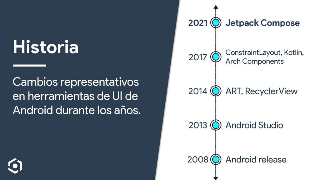 Historia Cambios representativos en herramienta...