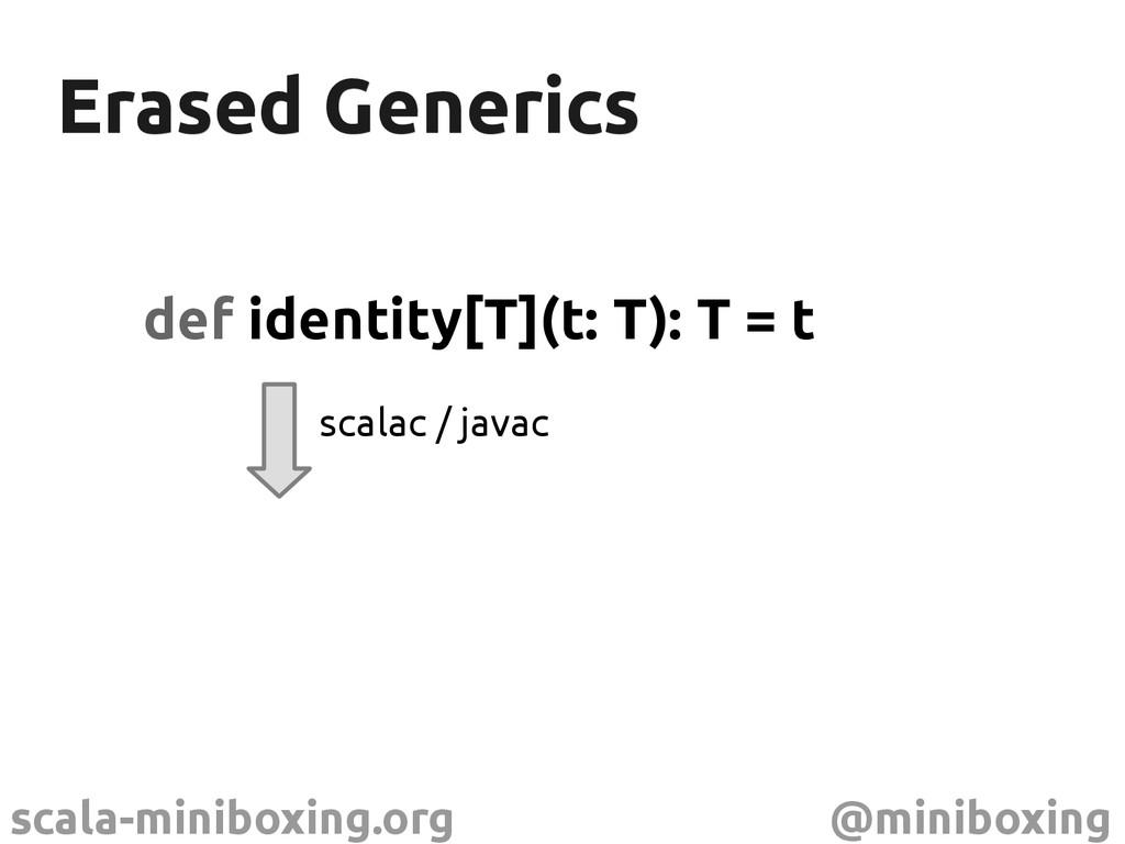 scala-miniboxing.org @miniboxing Erased Generic...