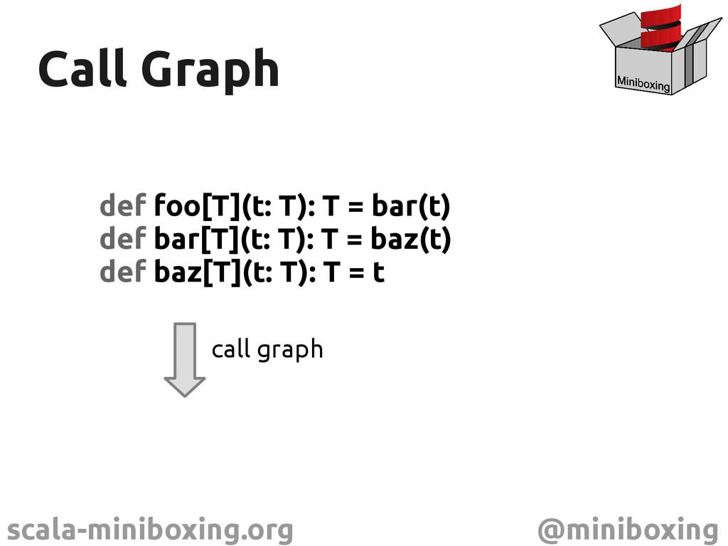 scala-miniboxing.org @miniboxing Call Graph Cal...