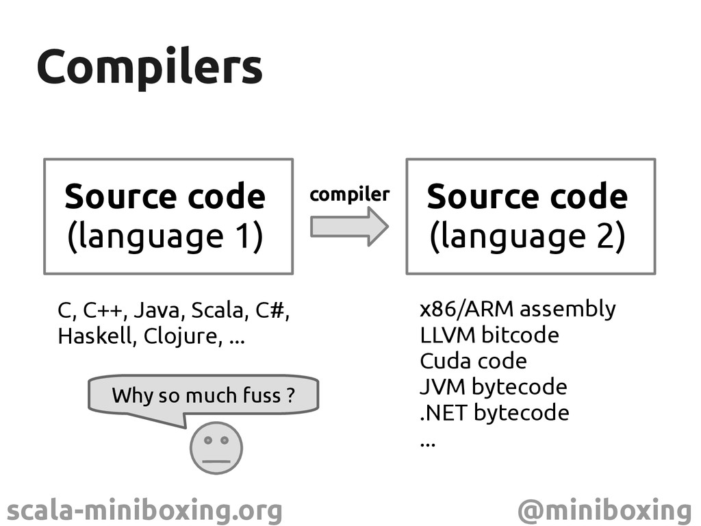 scala-miniboxing.org @miniboxing Compilers Comp...