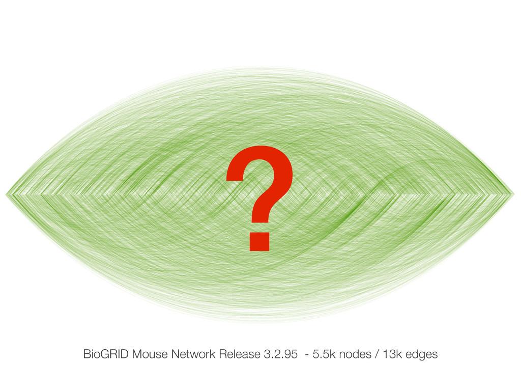 BioGRID Mouse Network Release 3.2.95 - 5.5k nod...