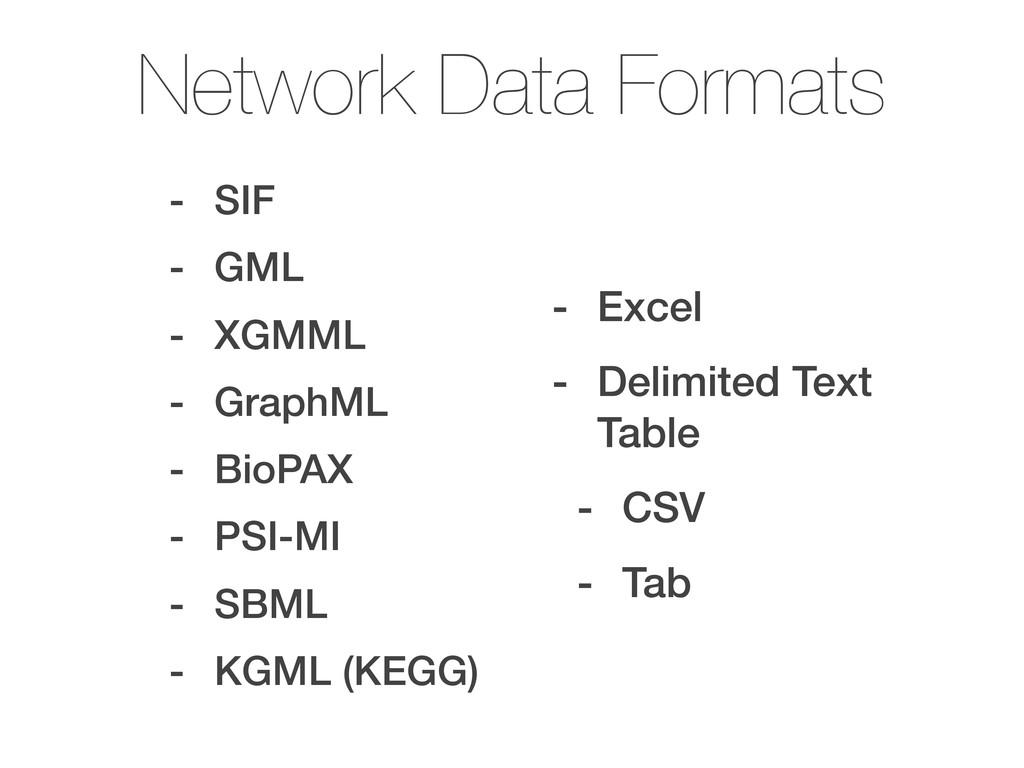 Network Data Formats - SIF - GML - XGMML - Grap...