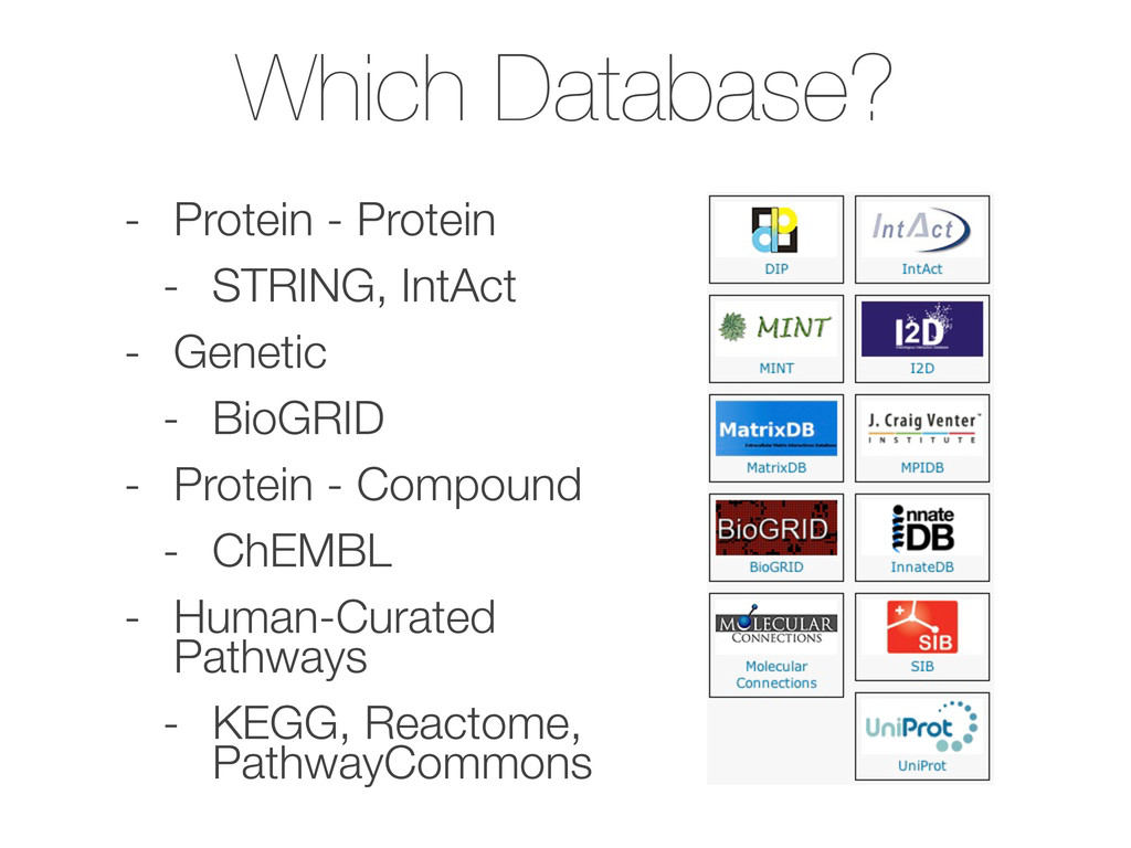 Which Database? - Protein - Protein - STRING, I...