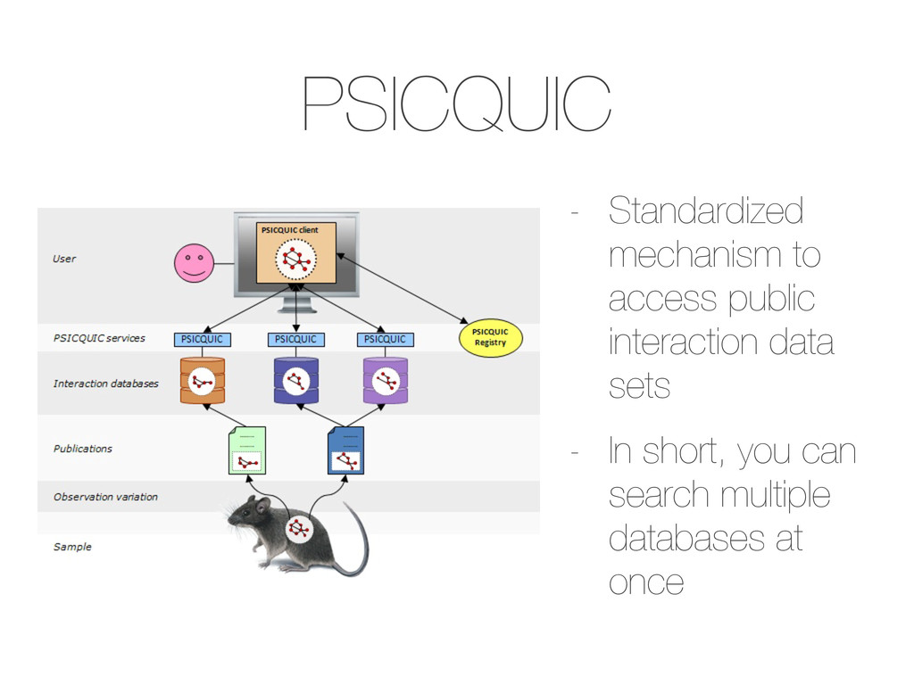 PSICQUIC - Standardized mechanism to access pub...