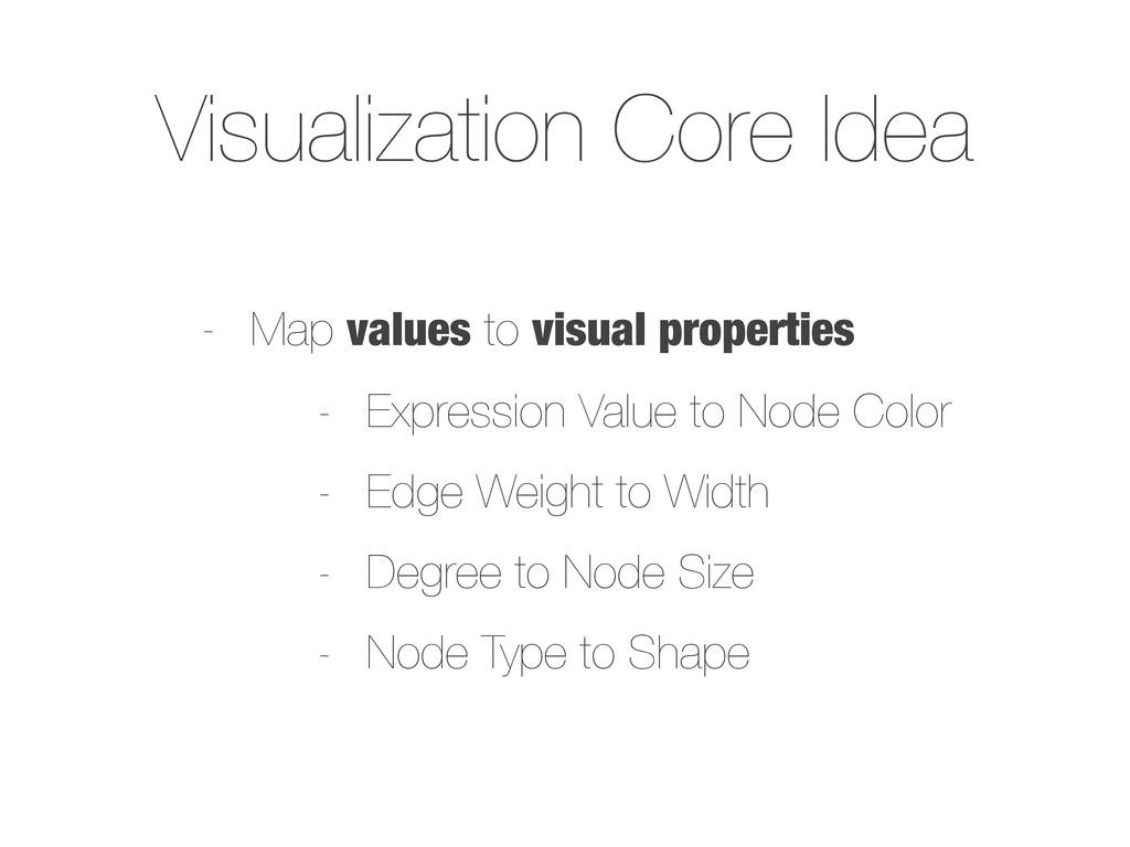 Visualization Core Idea - Map values to visual ...