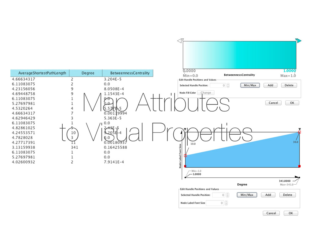 Map Attributes to Visual Properties