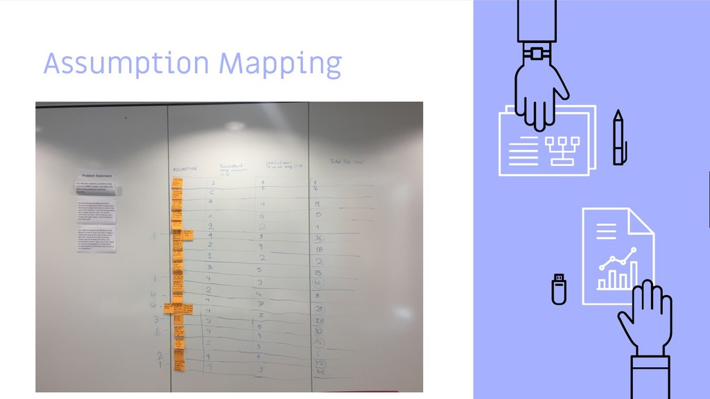 Assumption Mapping