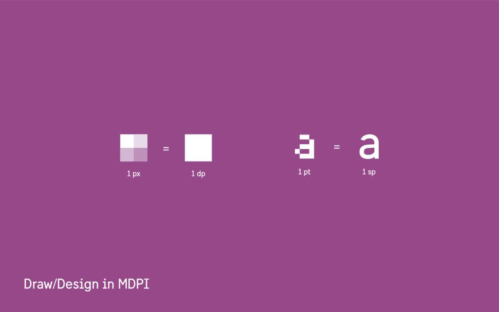 Draw/Design in MDPI