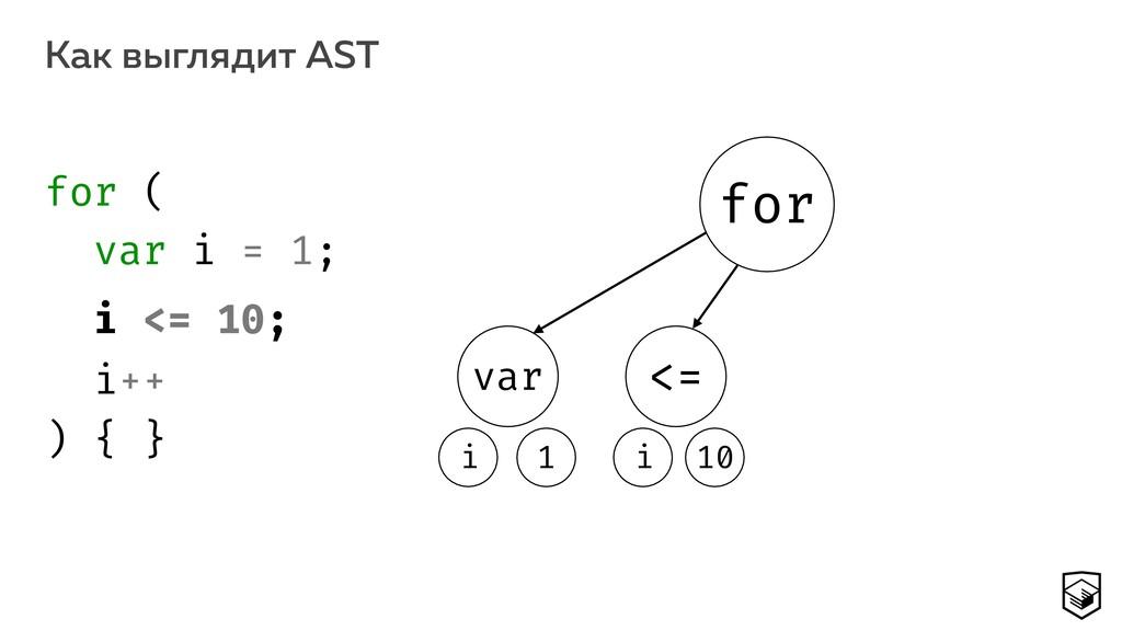Как выглядит AST 13 for var 10 <= i 1 i for ( ...