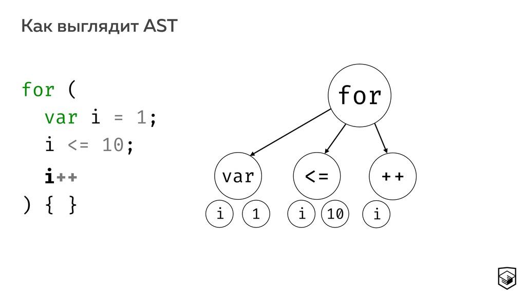 Как выглядит AST 13 for var 10 i ++ <= i 1 i fo...