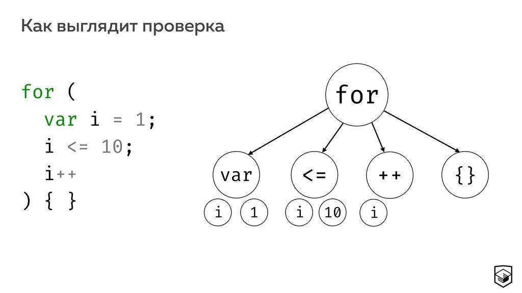 Как выглядит проверка 13 for var 10 i {} ++ <= ...