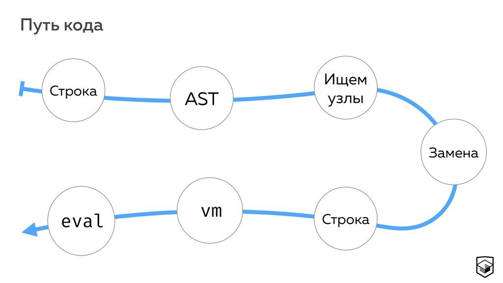 Путь кода 13 Строка AST Ищем узлы Замена vm eva...