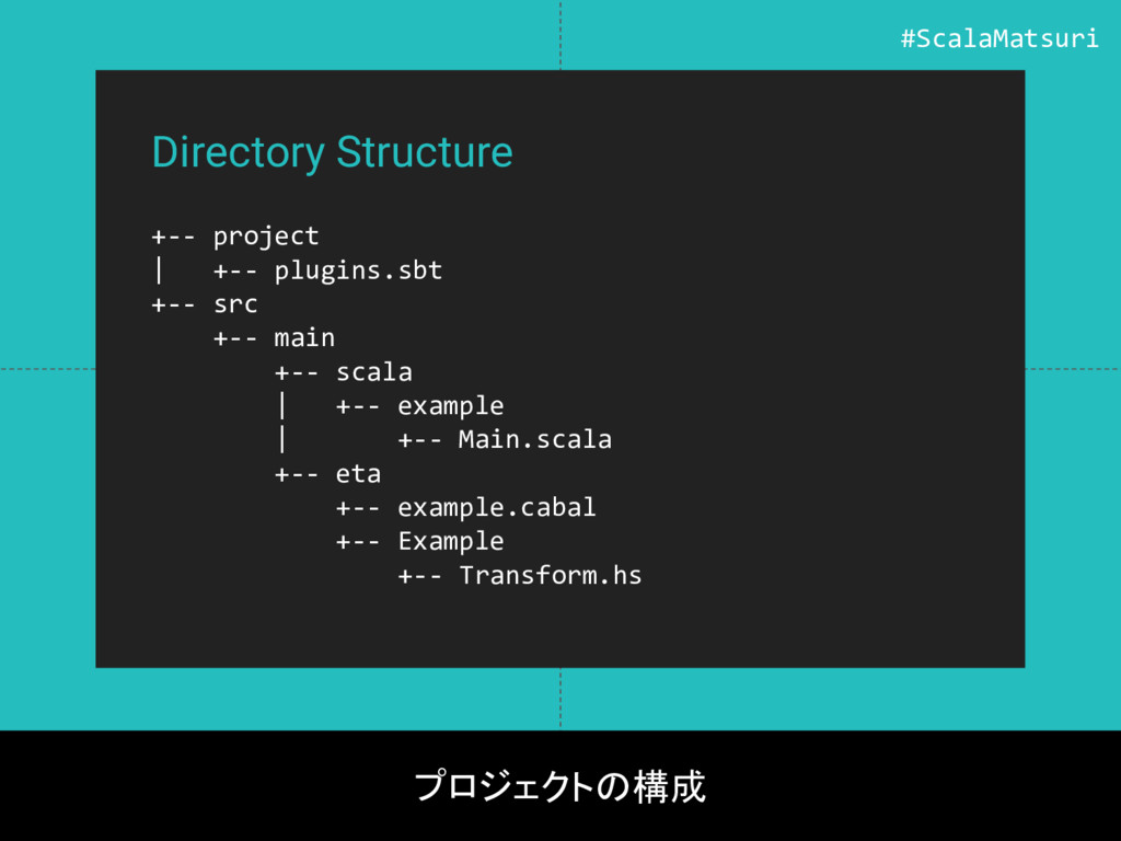 Directory Structure +-- project | +-- plugins.s...