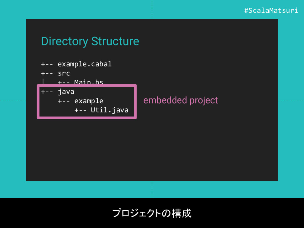 Directory Structure +-- example.cabal +-- src |...