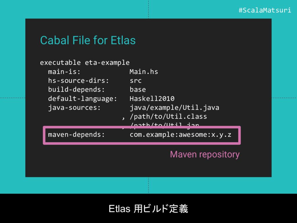 Cabal File for Etlas executable eta-example mai...
