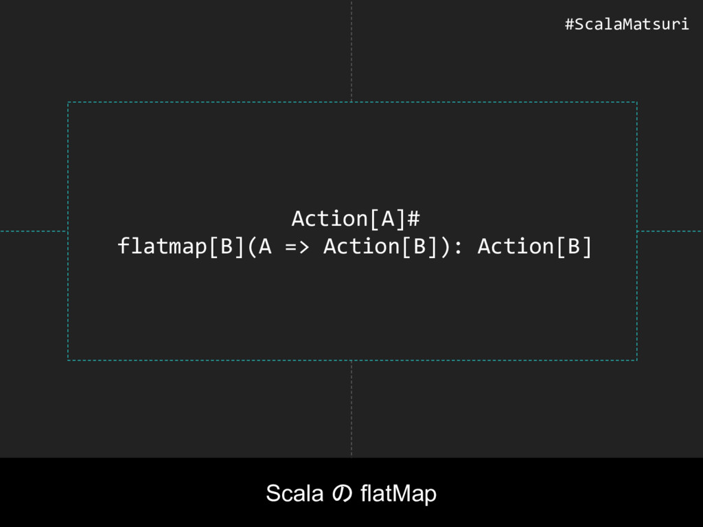 Action[A]# flatmap[B](A => Action[B]): Action[B...