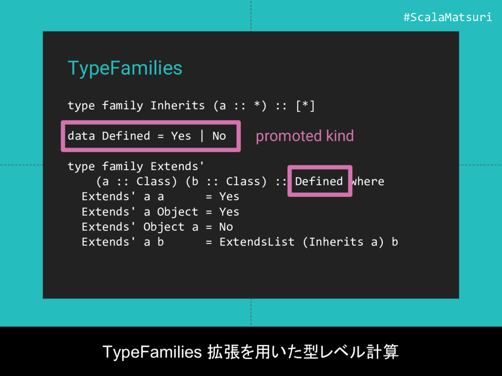 TypeFamilies type family Inherits (a :: *) :: [...
