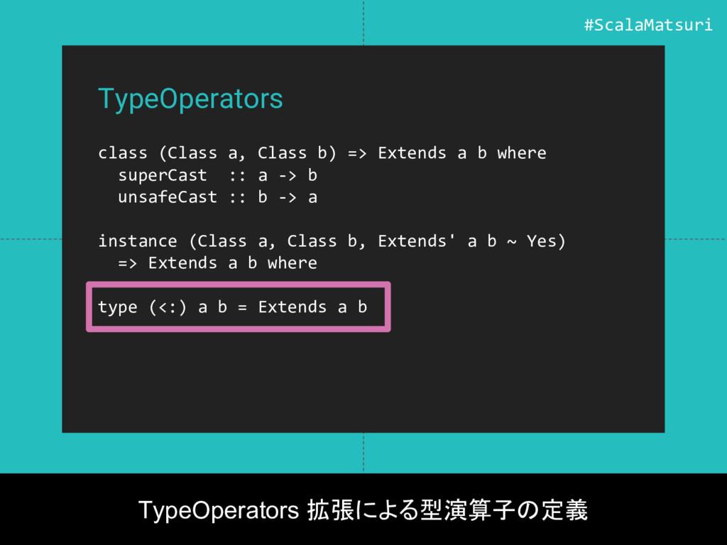 TypeOperators class (Class a, Class b) => Exten...