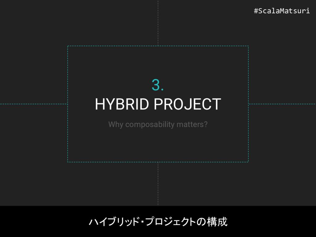 3. HYBRID PROJECT ハイブリッド・プロジェクトの構成 Why composab...