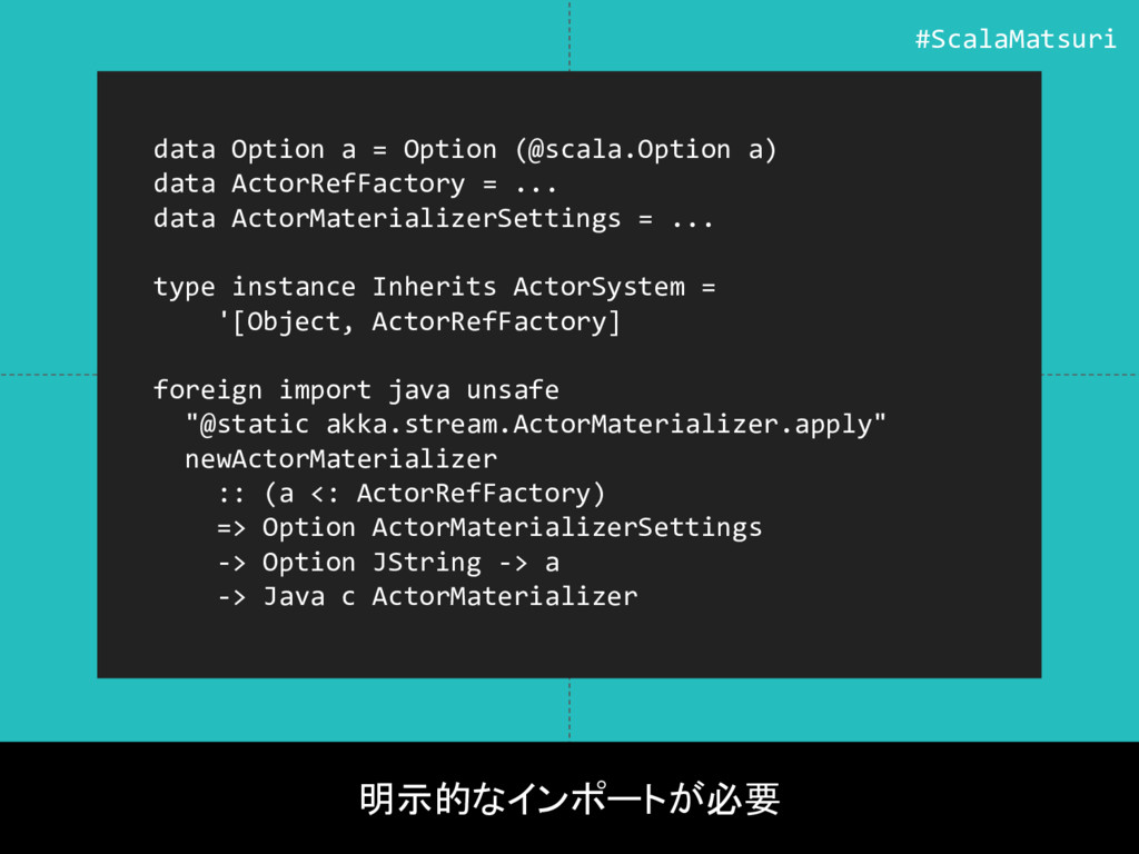 data Option a = Option (@scala.Option a) data A...