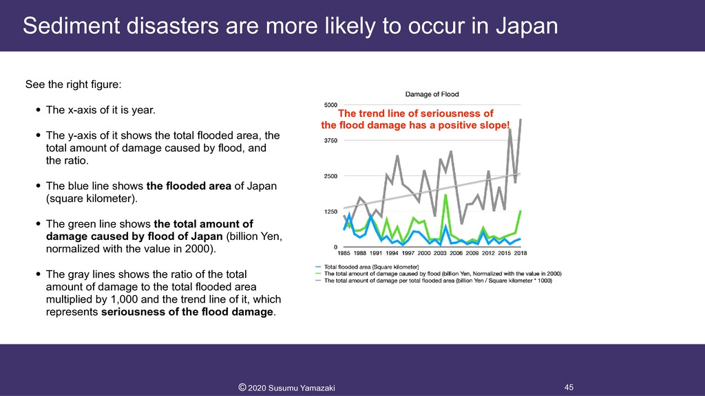 Sediment disasters are more likely to occur in ...