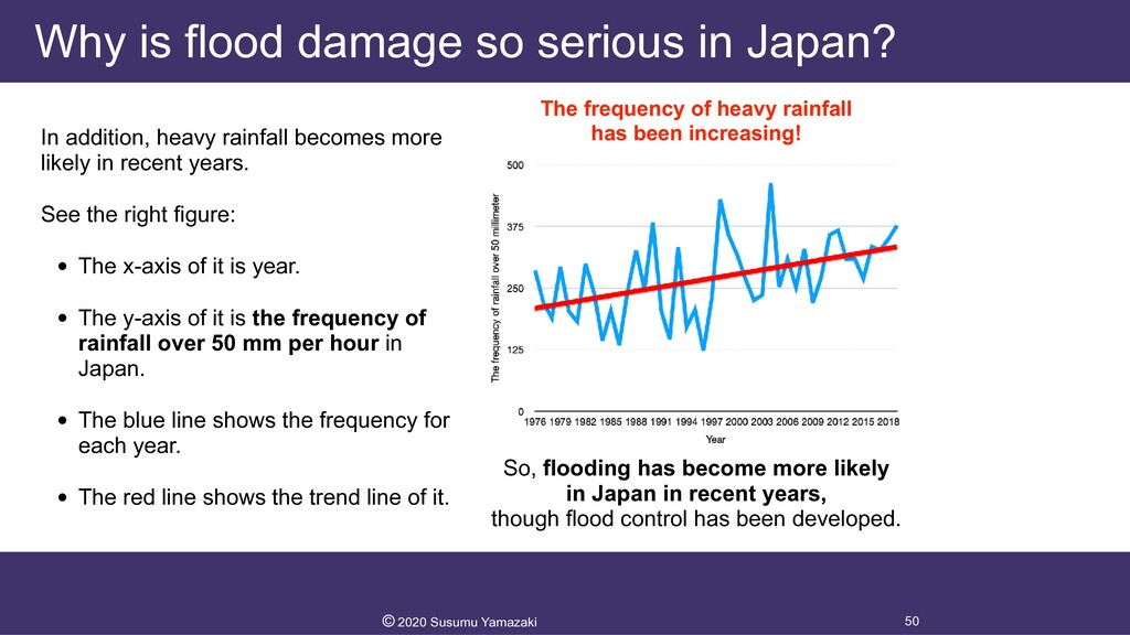 Why is flood damage so serious in Japan? In add...