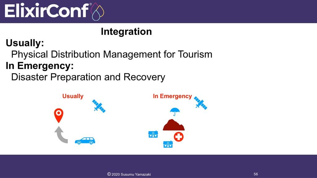 Integration Usually: Physical Distribution Mana...