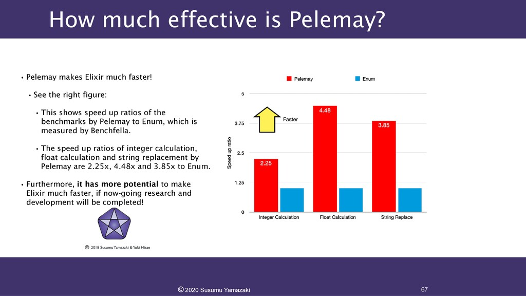 How much effective is Pelemay? •Pelemay makes E...