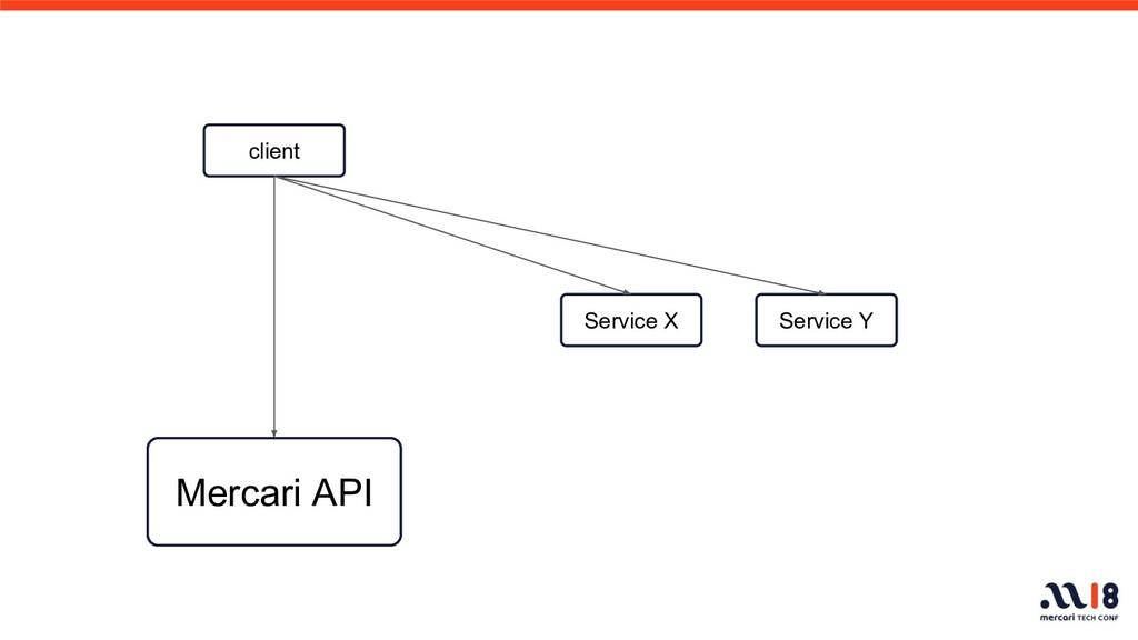 client Service X Service Y Mercari API