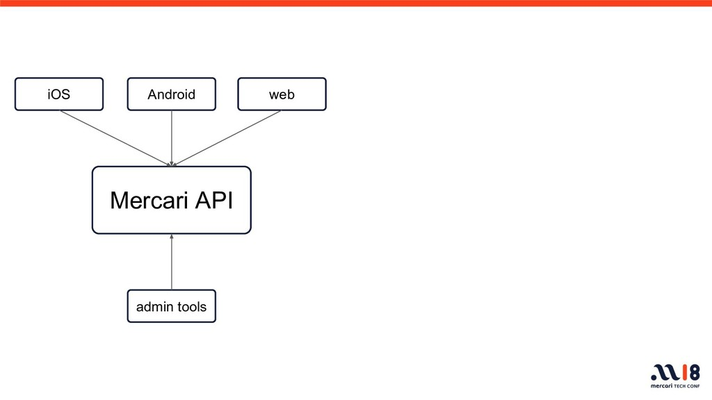 Mercari API iOS Android web admin tools