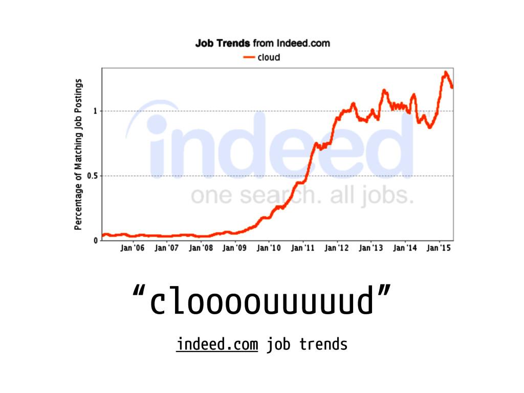 """""""cloooouuuuud"""" indeed.com job trends"""