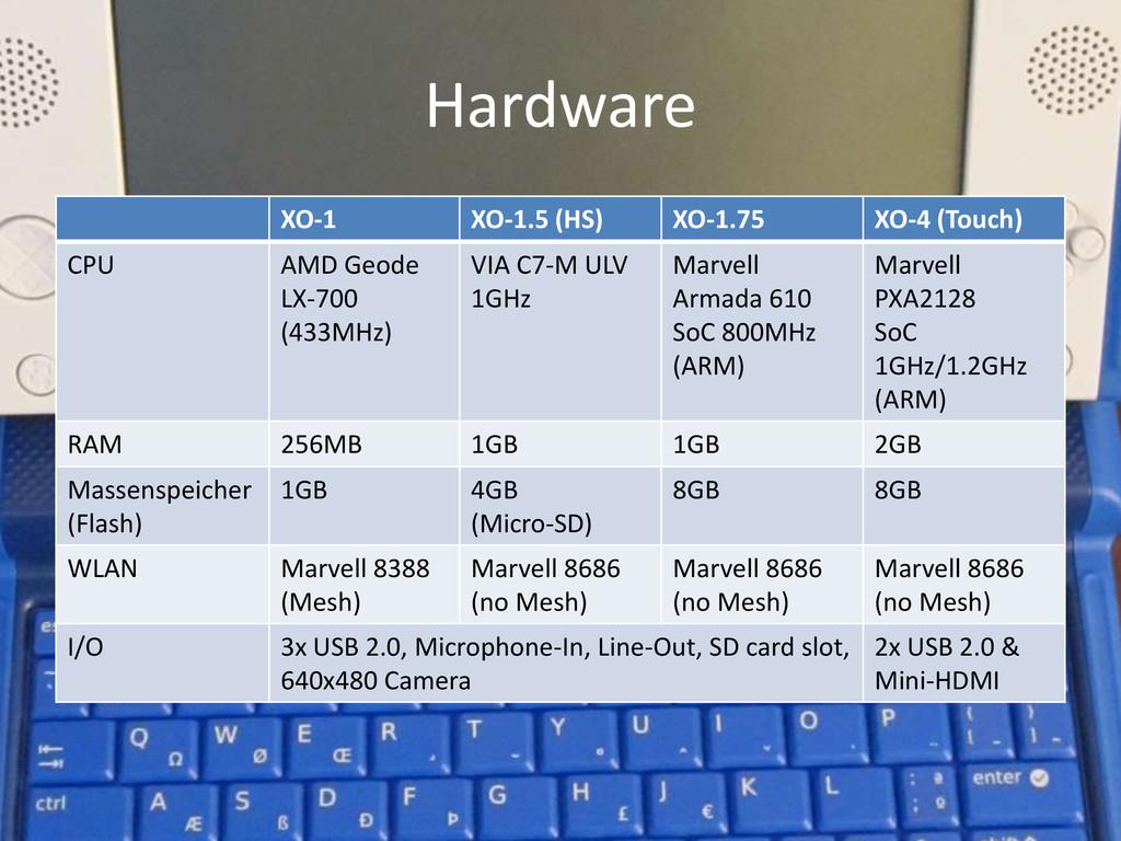 Hardware XO-1 XO-1.5 (HS) XO-1.75 XO-4 (Touch) ...