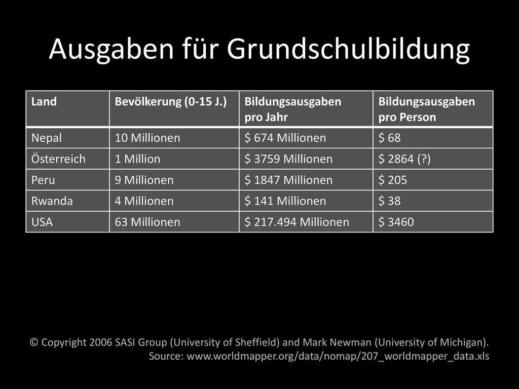 Ausgaben für Grundschulbildung Land Bevölkerung...