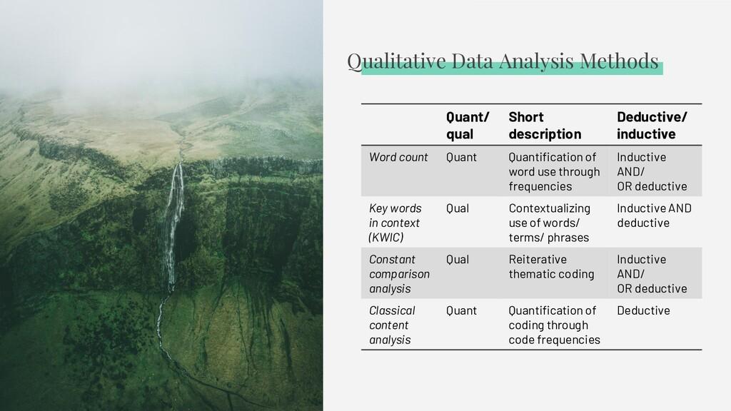 Qualitative Data Analysis Methods Quant/ qual S...