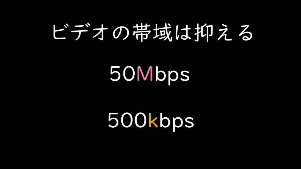 ビデオの帯域は抑える 50Mbps 500kbps