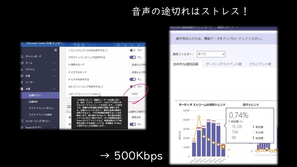 → 500Kbps 音声の途切れはストレス!