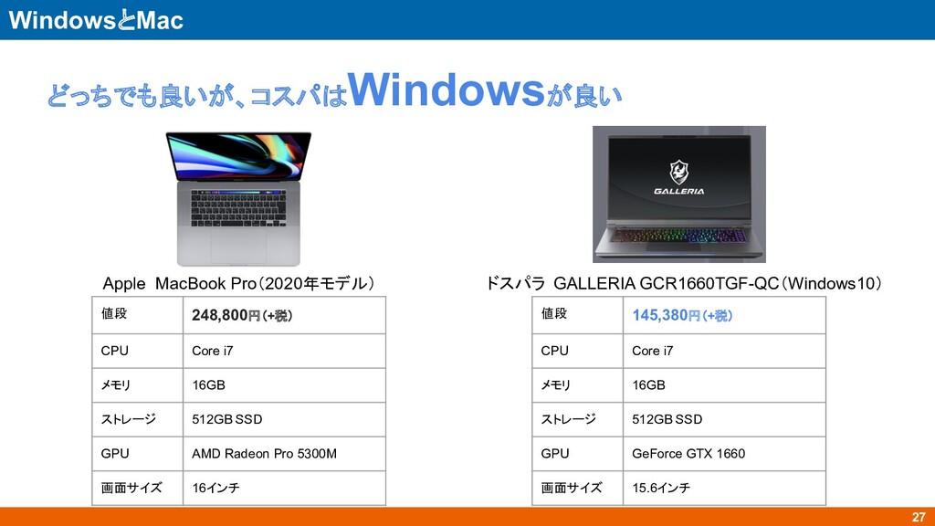 27 WindowsとMac どっちでも良いが、コスパは Windowsが良い 値段 145,...