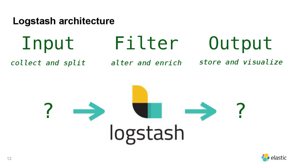 Logstash architecture 12 Input Output Filter ? ...