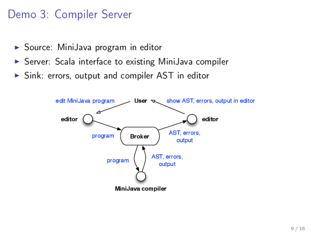 Demo 3: Compiler Server Source: MiniJava progra...