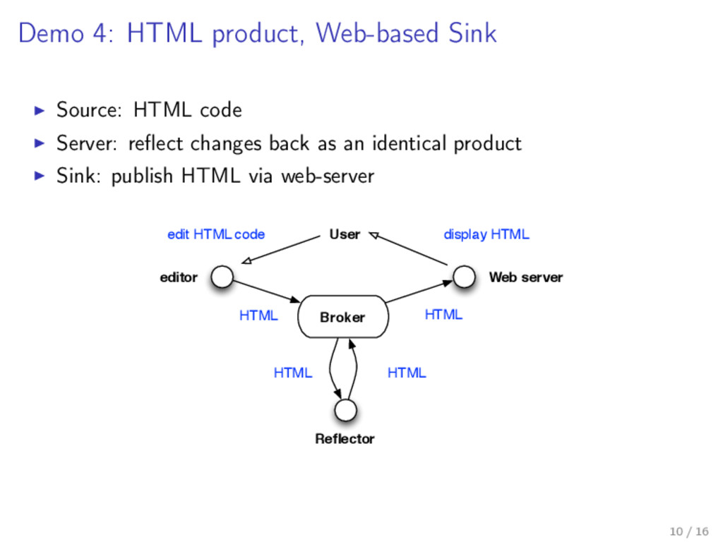 Demo 4: HTML product, Web-based Sink Source: HT...