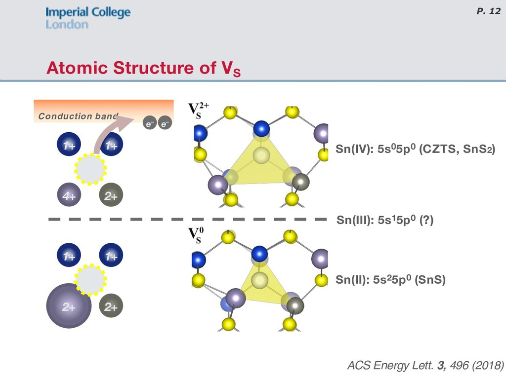 P. 12 Atomic Structure of VS Sn(IV): 5s05p0 (CZ...