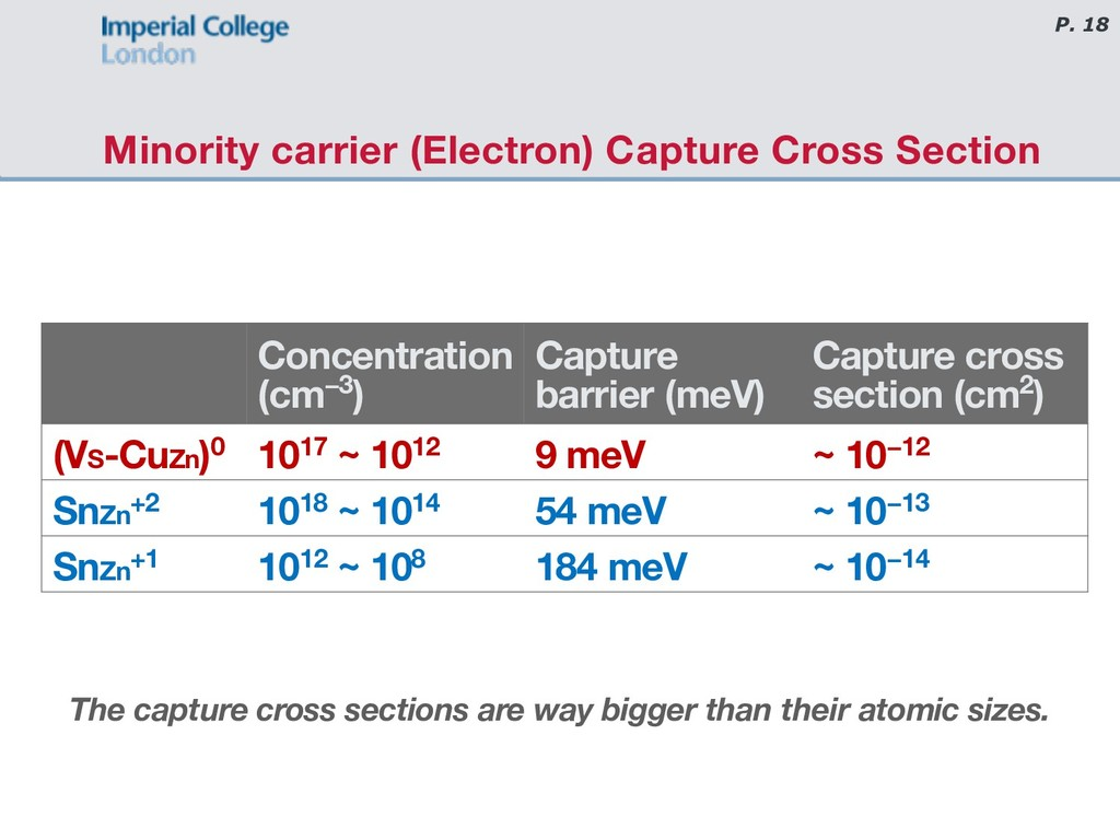 P. 18 Minority carrier (Electron) Capture Cross...