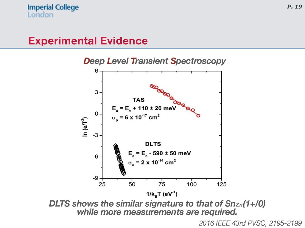 P. 19 Experimental Evidence Deep Level Transien...