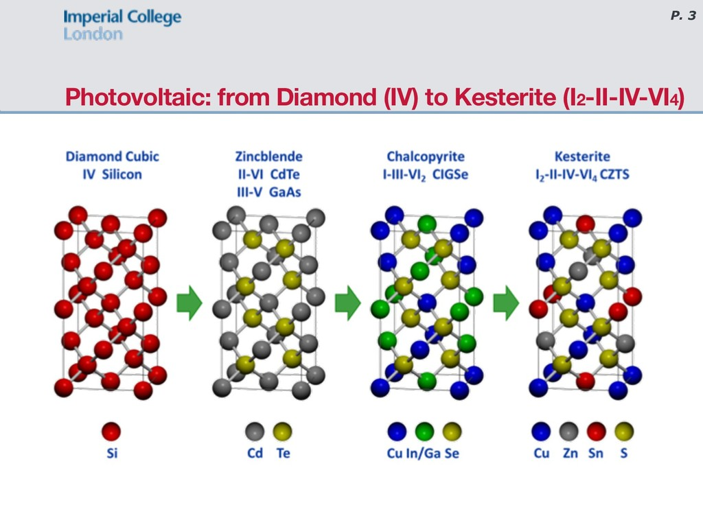 P. 3 Photovoltaic: from Diamond (IV) to Kesteri...