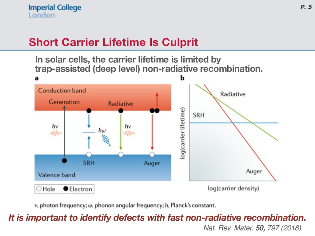 P. 5 Short Carrier Lifetime Is Culprit In solar...