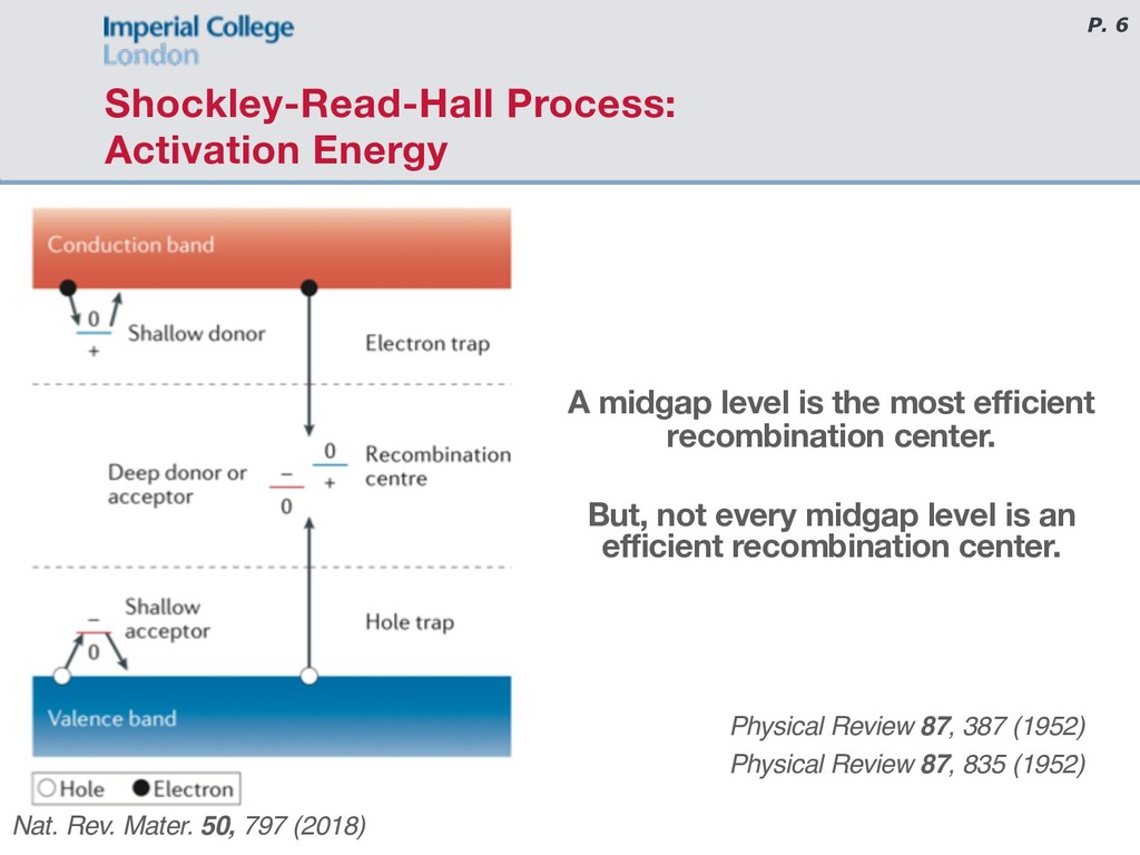 P. 6 Shockley-Read-Hall Process: Activation Ene...