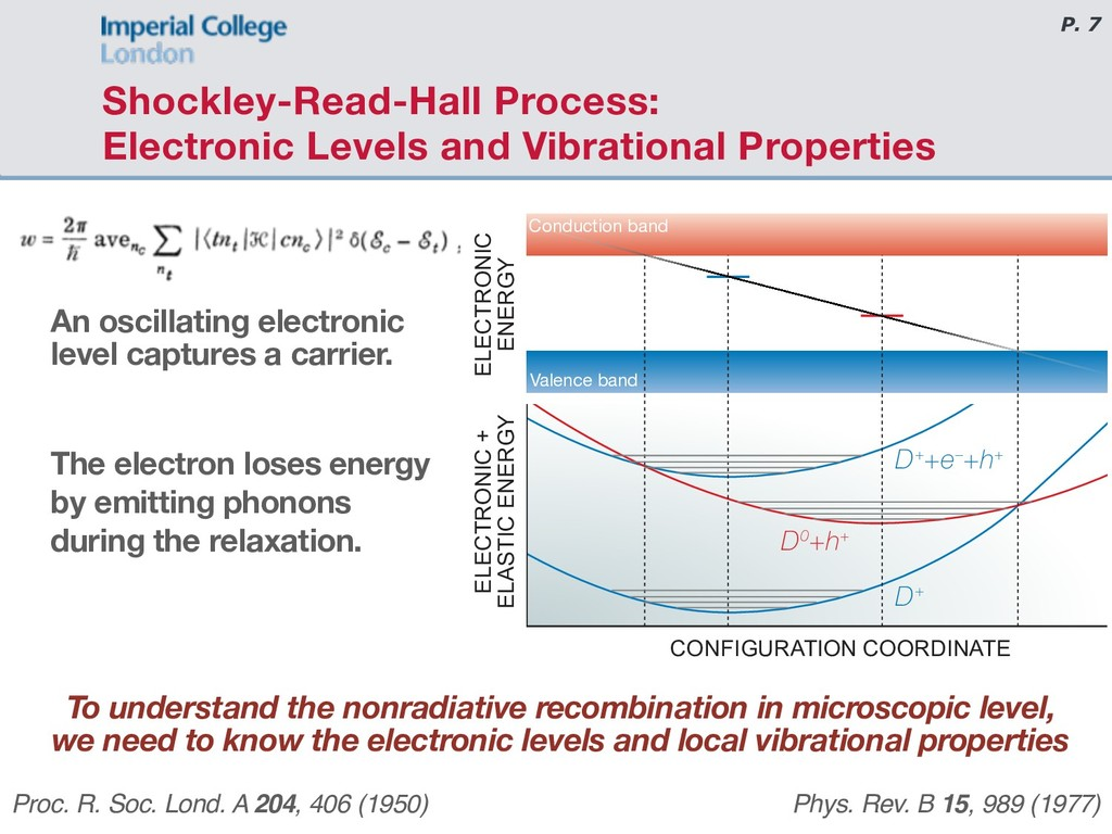 P. 7 Shockley-Read-Hall Process: Electronic Lev...