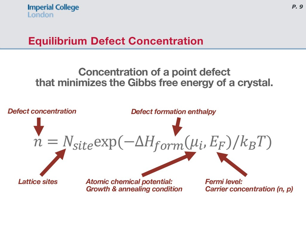 P. 9 Equilibrium Defect Concentration Concentra...