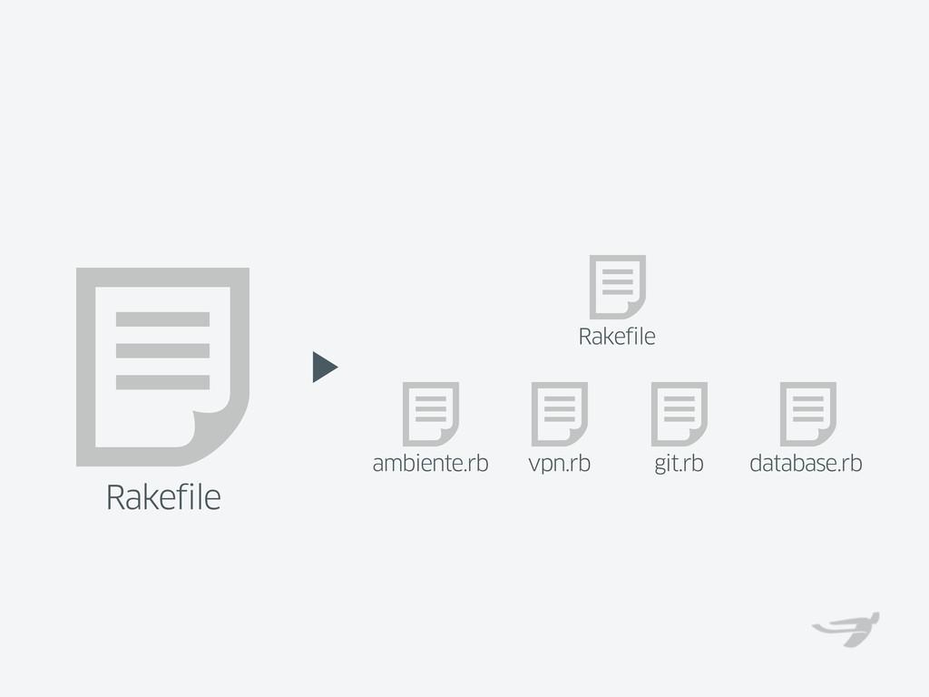 Rakefile Rakefile ambiente.rb database.rb git.r...